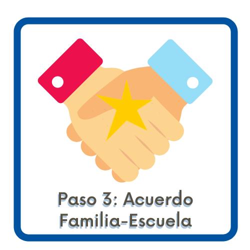 Acceso al acuerdo Familia-Escuela